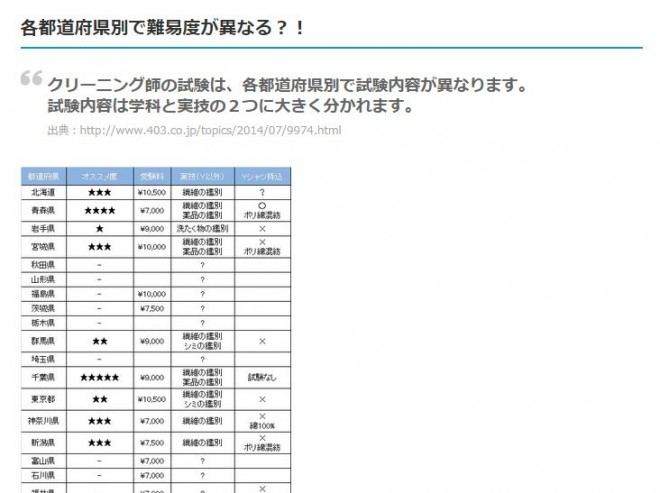 cleaning master  クリーニング師になりたいなら千葉、福岡、長崎で試験を受けるべし %tag