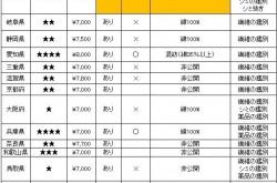クリーニング師試験 全都道府県網羅版